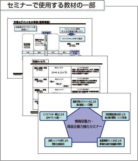 情報収集力・商品企画力強化セミナー[基礎編]セミナーで使用する教材