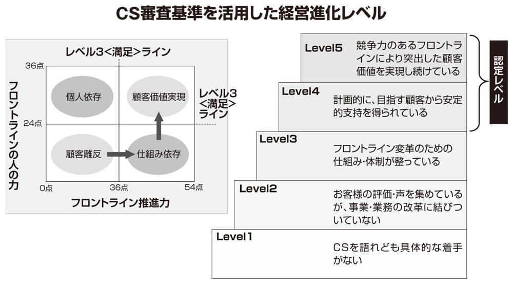 cs_problem_solving